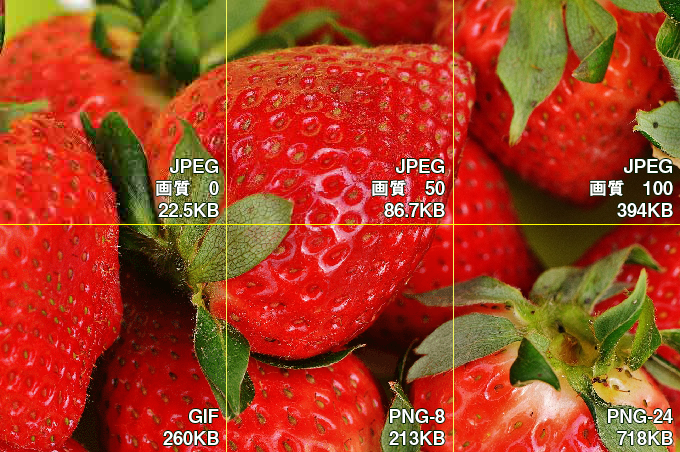 GIF・JPEG・PNGのファイルサイズ比較