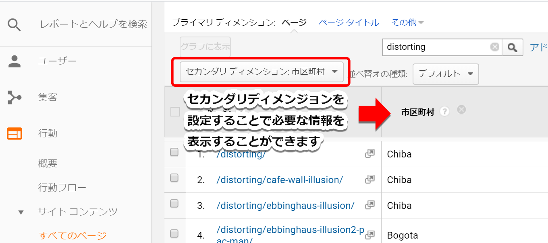 Googleアナリティクスで特定ページの結果を表示する手順